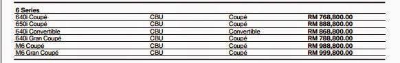 senarai harga bagi BMW 6 series coupe