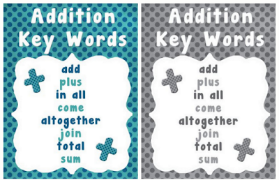 Printables Addition Words addition words scalien a turn to learn additionsubtraction key word posters june