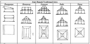 kajian historis morfologi masjid agung jami kota malang