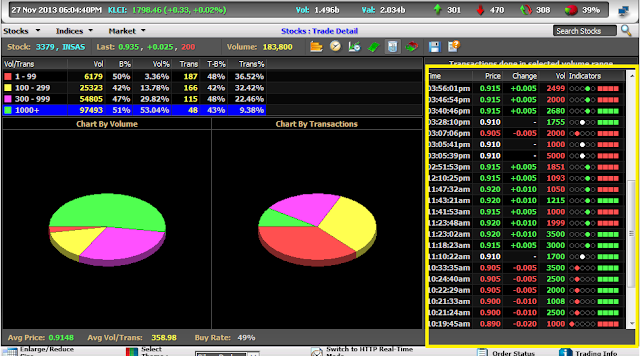 INSAS buy sell