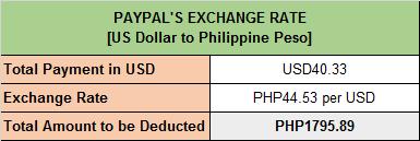 pay pal rates