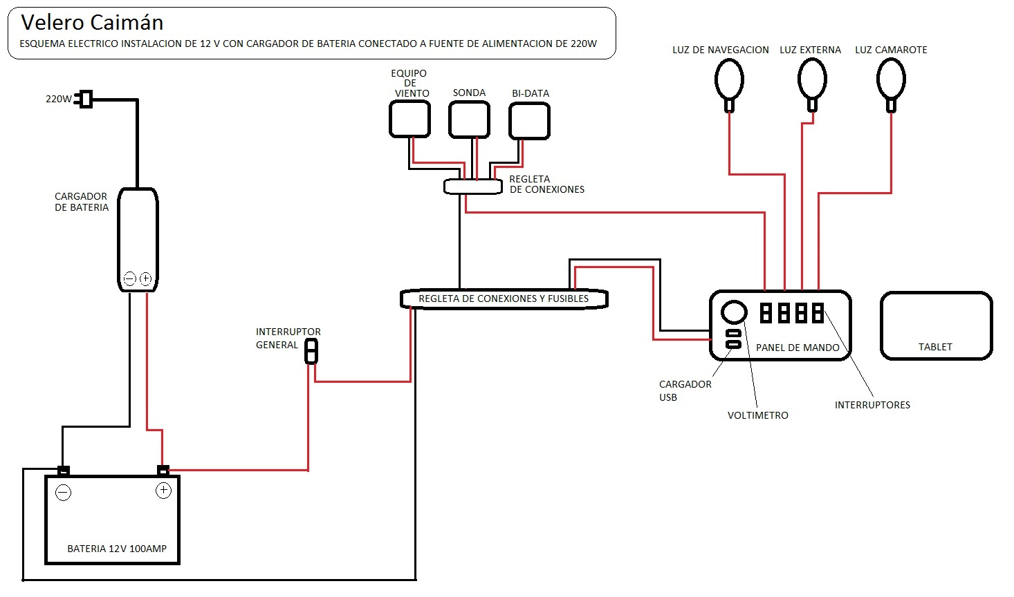 Circuito Electrico : Circuito electrico la taberna del puerto