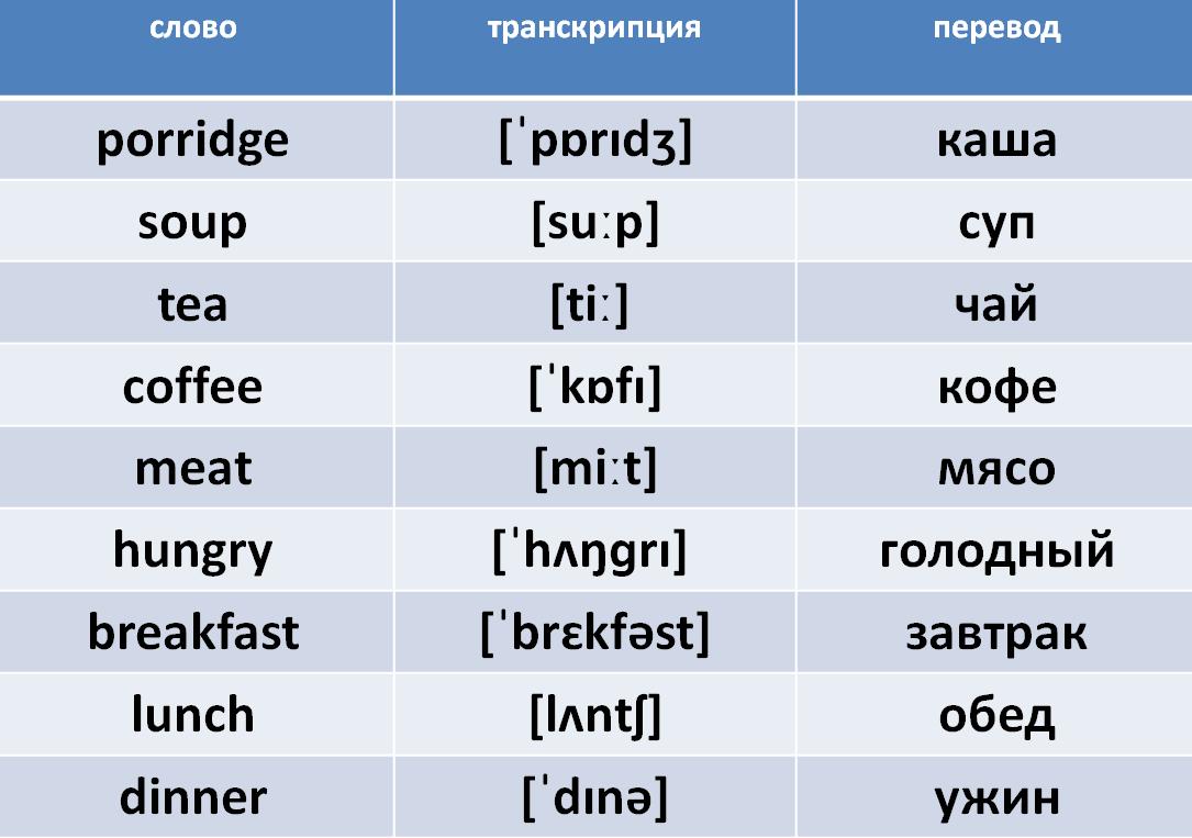 словарь англискава языка с словами