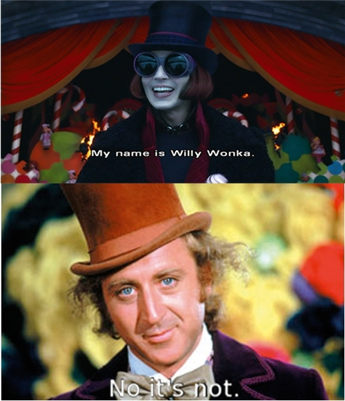 economics in willy wonka The economics of charlie and the chocolate factory  where the owner of a candy shop sings about how willy wonka was born to be a candyman and dances .
