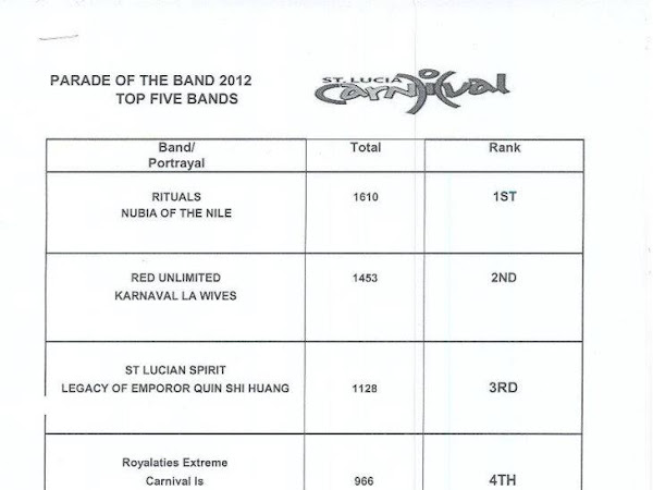 St.Lucia Carnival 2012 Band of the Year RESULTS