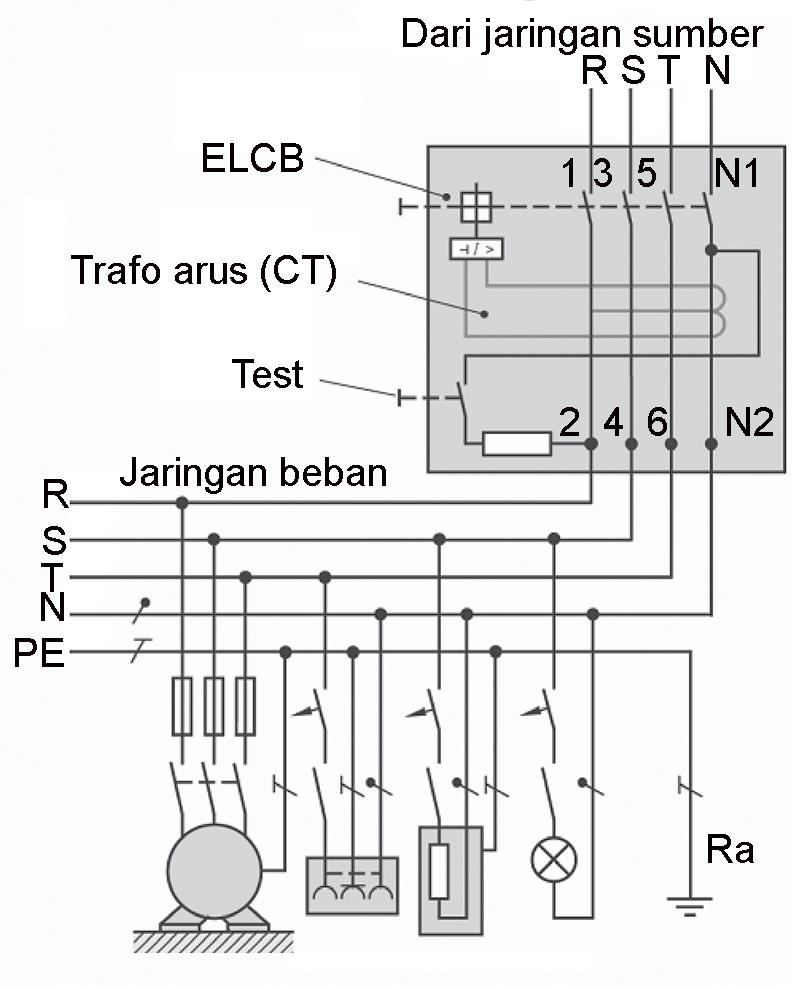 Awesome 3 phase elcb circuit diagram gallery everything you need home electrical equipment protection against electric shock voltage cheapraybanclubmaster Image collections