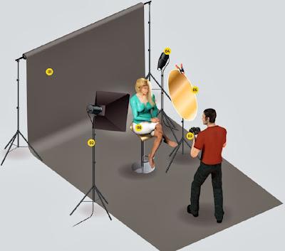 membangun studio fotografi