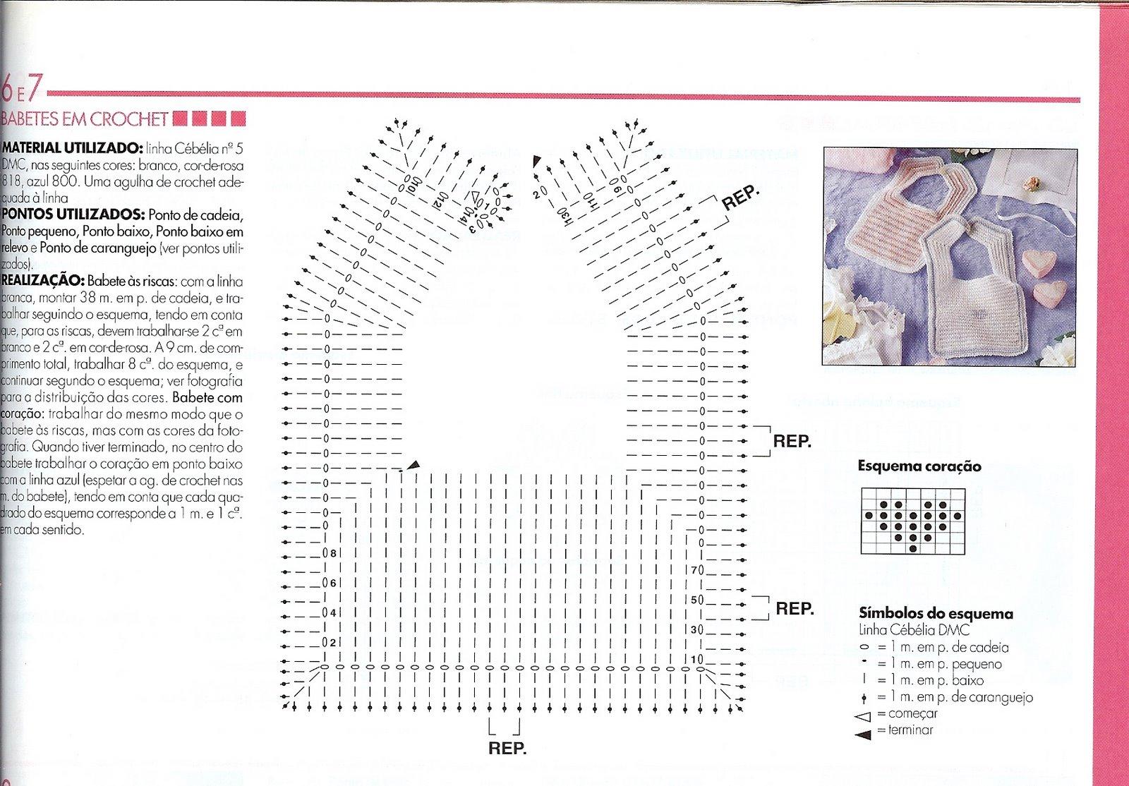 Moderno Patrón De Crochet Babero Friso - Ideas de Patrones de ...
