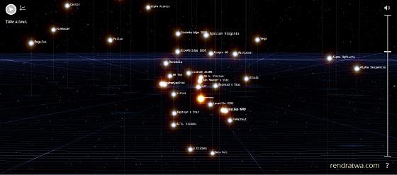 """Menjelajah Ruang Angkasa dengan """"100.000 Stars"""""""