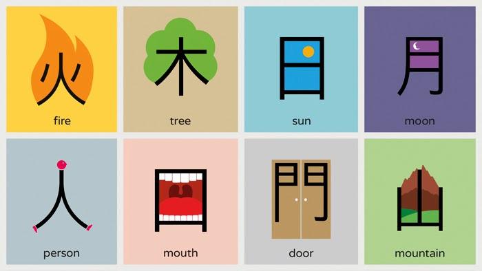Hustories Blogspot Com Belajar Mandarin Menyenangkan Dengan Chineasy