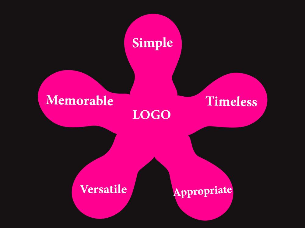... %2BPLANET%2BLOGO%2BPRINCIPALS.jpg : Logo (Piece Ou0026#39; Cake) : Pinterest