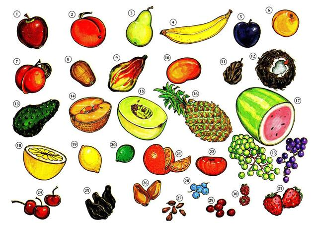 buah-buahan dalam Bahasa Inggris