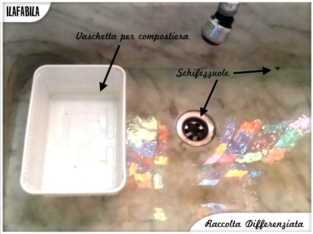 Organizzare la Raccolta Differenziata: Compostiera, contenitore