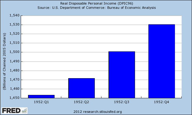 perceptions regarding consumber durable goods Durable goods have been a key driving force behind real consumer spending  since the great recession what is interesting though is within.