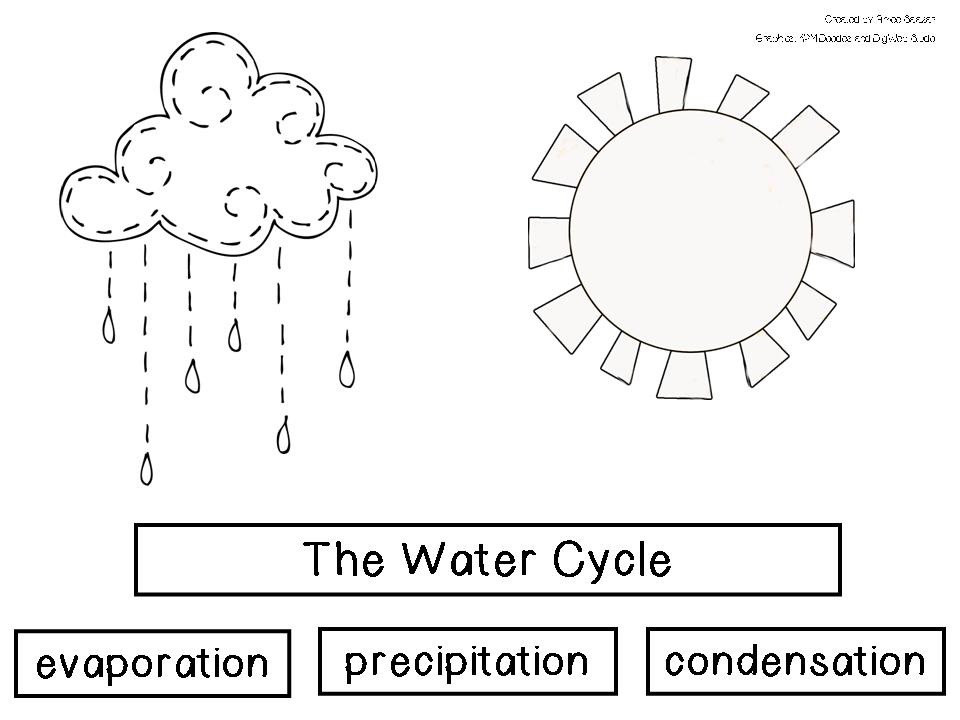 Water Cycle Diagram For Kids Black And White Water Cycle Clip Art