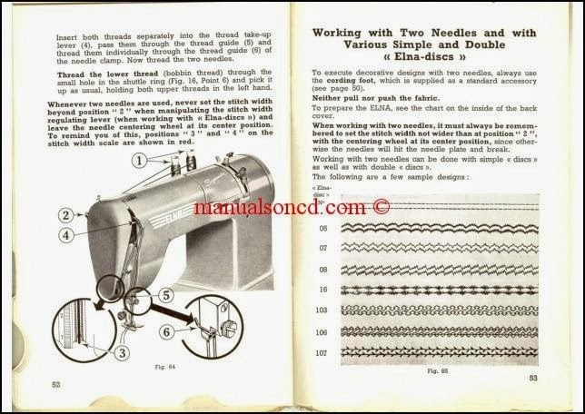 elna sewing machine threading instructions
