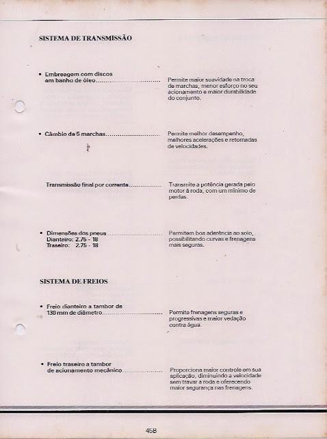 Arquivo%2BEscaneado%2B63 - Arquivo Confidencial: CG 125 Álcool