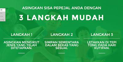 Tabiat Buruk Buang Sampah Segelintir Masyarakat Malaysia