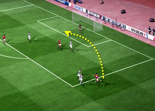 Umpan miring Wing Attack di Fifa Online 3