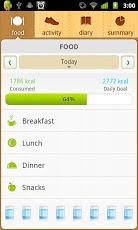 Aplicación para conocer calorías de Alimentos