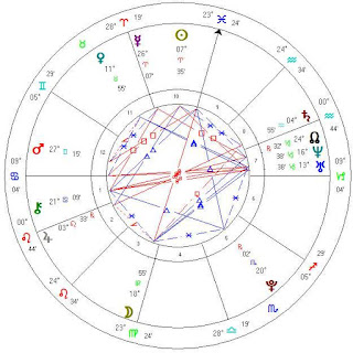 Astrology Wiki Kayslee Collins Natal Horoscope Oracle