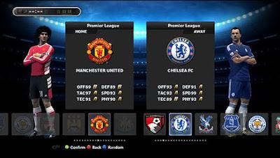 [Update] Transfer Pemain PES 2013 Musim 2015-2016