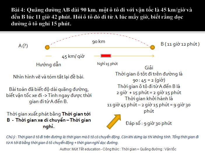 Bài tập tính thời gian trong chuyển động đều - toán lớp 5(5)