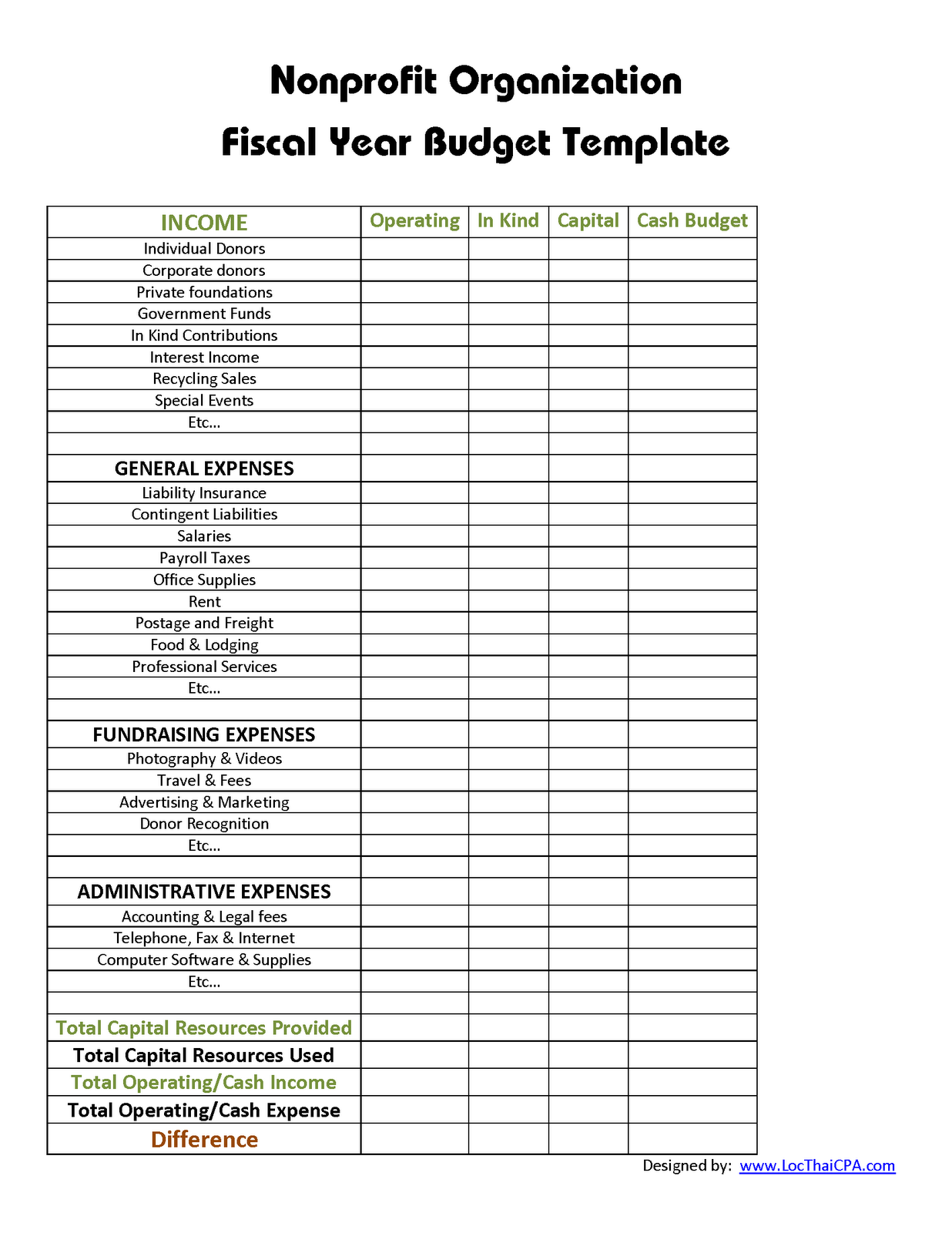 LOC THAI CPA, PC: Nonprofit Organization Fiscal Year Budget Template