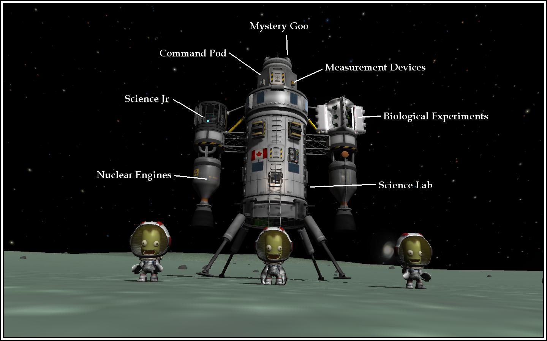 Professor Pfefferfresser  Kerbal Space Program  Mods And