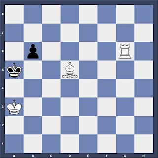 Échecs & Tactique : les Blancs jouent et matent en 4 coups - Niveau Facile