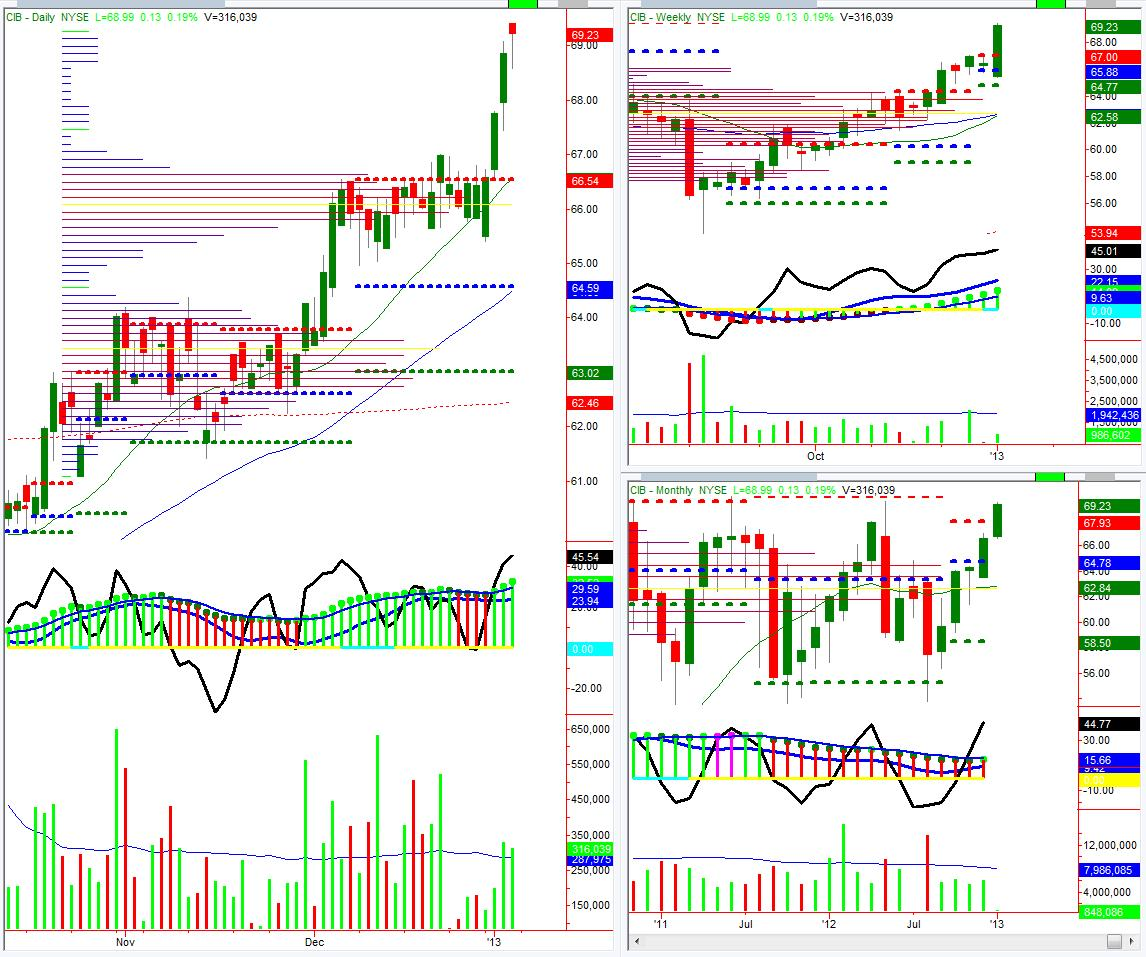 Stocks and etfs with weekly options