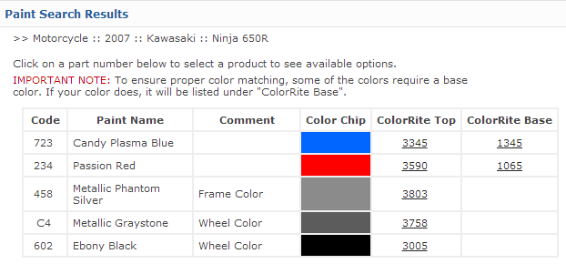 Kawasaki Ninja R Red Paint Code