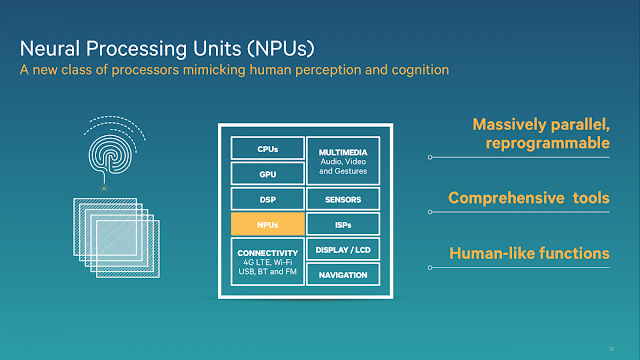 Qualcomm Neural Processing Unit