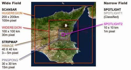 COSMO-SkiMed Satelliti militari italiani che controllano il Mediterraneo