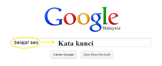 Kata kunci (Keywords)
