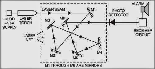 super circuit diagram  using laser torch intruder detector