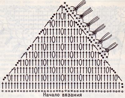 Схемы вязания косынки крючком.