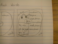 thinking maps     Mrs. Moorman    Stephanie