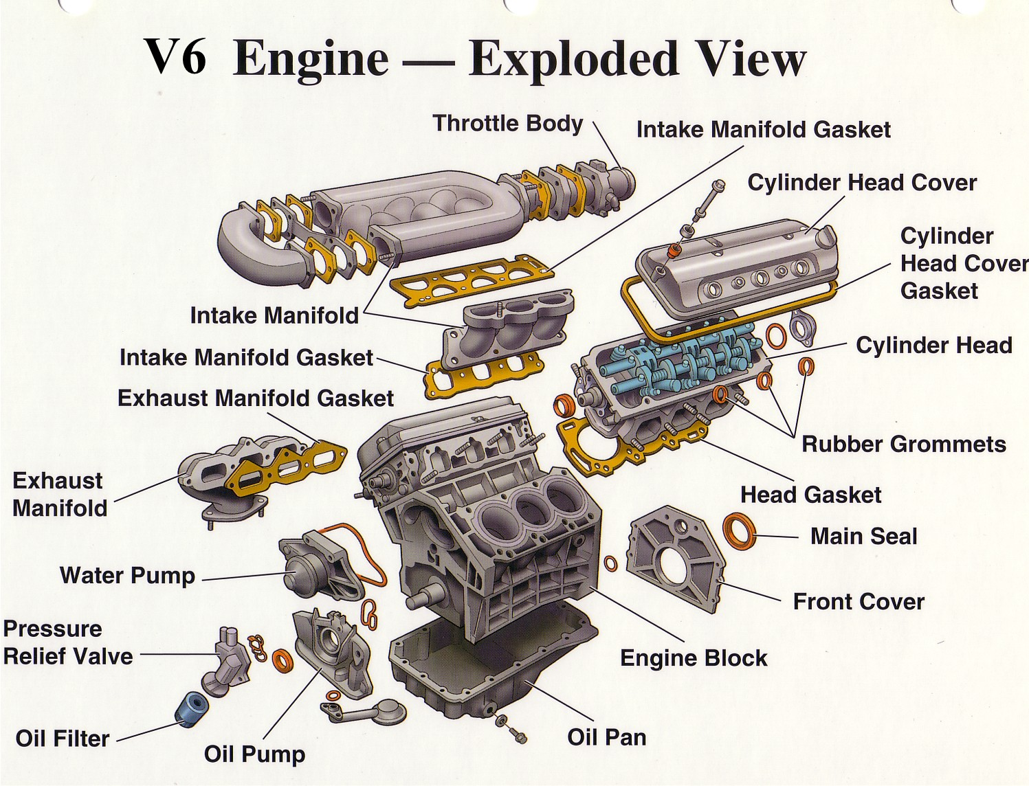 Engine Parts (Exploded View) - Electrical Blog