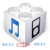 How to downgrade iOS 8.3 to iOS 8.2 on your iPhone or iPad