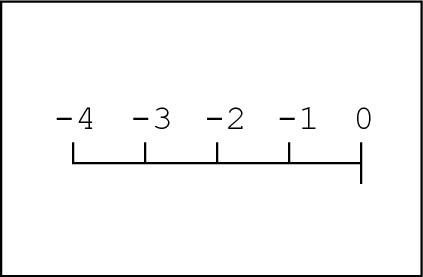 CENTRETOWN NONSENSE: What Math Means