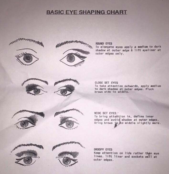 The Fundamentals Of Make Up Eyes And Lips Practical