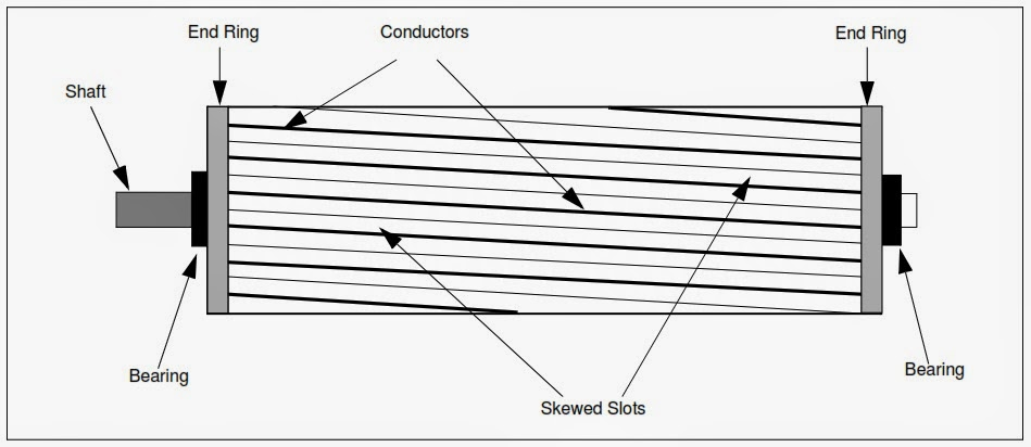 rc heli ar7000 wiring diagram