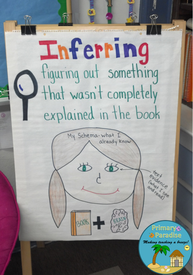 http://www.myprimaryparadise.com/2013/12/08/inferring-in-second-grade/