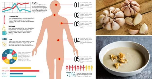 Surprising garlic health benefits - Surprising uses for garlic ...