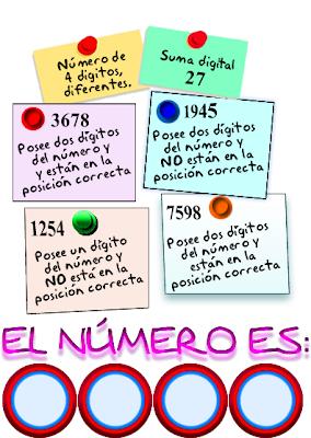 Problemas Matemáticos, Descubre el Número, El número Oculto, Buscando el número, Piensa un número, Picas y Fijas, Juegos de Pensar, Juegos de lógica, acertijos matemáticos, desafíos matemáticos, Problemas de Ingenio, Problemas de lógica