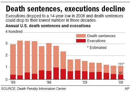 death penalty as a wrong form of punishment In kant's day, capital punishment was used for a variety of crimes through- out  europe and  some consensuses are wrong, or misguided, or mistaken we  should  ring opinions that the death penalty in any form ought to be regarded  as un.