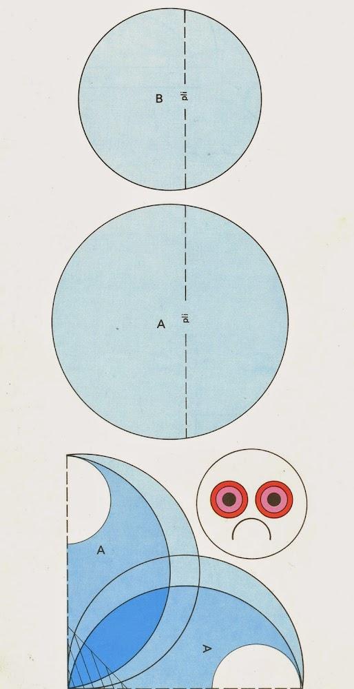 vintage diy fish mobile 1970 70s home decor bricolage craft toy game leisure sunfish hanging wall Mobile Poissons lunes  Fournitures :      balles de ping-pong neuves.      Calque épais. (90 ou 110g.)      Peinture cellulosique blanche;      encre de Chine, noire, rosé, orange.      Seccotine.      Fil nylon pêche n°12. Pour chaque poisson procéder ainsi :  avec une lame, gratter soigneusement les inscriptions de la balle, puis, sur le joint central de la balle, faire 3 fines fentes de 15 mm chacune pour la fixation des nageoires et de la queue; espace entre chaque nageoire et la queue : 1 5 mm.  Pour faire ces fentes, poser la balle sur un chiffon bien propre, la tenir de la main gauche, et, avec une scie fine, faire soigneusement les 3 fentes qui doivent être dans le même plan.  Tracer au compas et découper dans le calque, d'après le modèle ci-contre, 2 ronds A pour la queue, et 2 B pour les nageoires, et les plier suivant le pointillé.  Pour la queue, glisser 2 ronds A pliés, l'un contre l'autre, les écarter en forme de cœur, les coller très légèrement à la pointe, à l'intérieur de la partie hachurée, remettre un peu de colle sur la pointe, de chaque côté, et glisser la queue dans la balle, fente du milieu ; enlever aussitôt les taches de colle.  Pour les nageoires prendre un rond B plié, mettre de la colle à un angle, et le fixer dans une fente de la balle : séchage : 2 h.  Suivant le modèle , tracer au compas, encre noire, les yeux et la bouche ; éviter de crever la balle en appuyant trop fort la pointe du compas. Colorer ensuite en rosé et orange.  Tracer alors sur chaque extrémité de la queue, sur les bords extérieurs, côté plié, un demi-rond de 3 cm de diamètre, en laque blanche.  Laisser sécher, puis suspendre le poisson avec un fil nylon, noué à la nageoire supérieure à 5 mm du bord.  Faire ainsi 5 à 10 poissons, les suspendre soit en ligne droite, sur une baguette, soit de façon irrégulière sur une surface perforée de 25 cm x 20 cm en carton, Isorel, alum