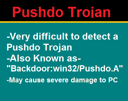 Pushdo Trojan-Symptoms, Causes and How to remove