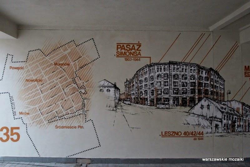 Pasaż Simonsa na Muranowie Warszawa murale warszawskie karmelicka solidarności ściana graffiti